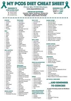 My PCOS Kitchen - My PCOS Diet Cheat Sheet - A grocery list to see what food you should buy! All food are paleo or keto.  All are gluten-free and sugar-free. This will help with your diet!