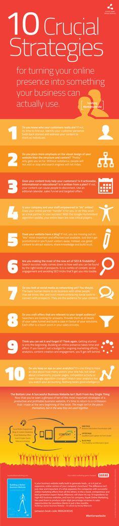 10 estrategias cruciales para una buena web de empresa.