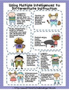 Classroom Freebies: Multiple Intelligence Chart for use in Differentiating Instruction