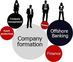 Business and Corporate Law Firm: Approach to Right Advisory Services
