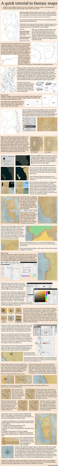 A quick tutorial to fantasy maps and cartography by justMANGO on DeviantArt