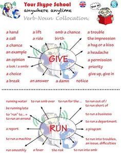 verb and noun collocations GIVE and RUN - #yourskypeschool #useful #materials