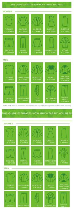 Wondering how much fabric you need for your next project? Check out this guide!