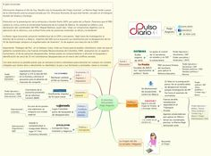 8 columnas 19/oct/2015 Hugo Augusto - Hugo_Augusto - XMind: The Most Professional Mind Mapping Software