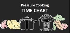 stovetop & electric pressure cooker time chart | hip pressure cooking--for pinto beans: rinse beans, add spices, cover with 2 inches water, add oil, cook 25 minutes on high, natural release.