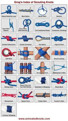 Great guide to have on-hand!! Like, share, or print out Grog's Index of Scouting Knots to keep it handy. #camping #hiking #survival #knots