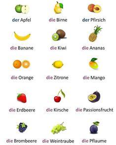 Was willst du essen? Was isst du gern? Study German, Learn German, Learn English, German Grammar, German Words, Deutsch Language, Germany Language, Alphabet Writing, German Language Learning
