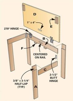 Mesa Plegable AW Extra - Small Shop Solutions - The Woodworker's Shop - American Woodworker Woodworking Patterns, Woodworking Crafts, Woodworking Plans, Woodworking Classes, Woodworking Furniture, Woodworking Jointer, Intarsia Woodworking, Woodworking Basics, Woodworking Lathe
