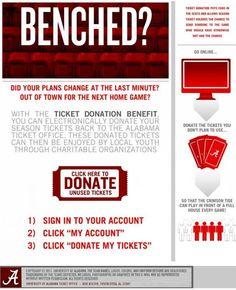 University of Alabama - Ticket Transfer/ Donation