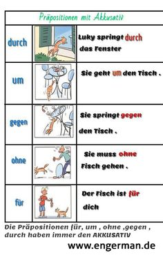 Präpositionen Mit Akkusativ, Akkusativ Deutsch, Study German, Learn German, Learn French, German Grammar, German Words, German Resources, Deutsch Language
