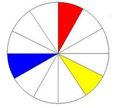 Color Wheel Chart Chart Ryb The Primary Hues Or Colors Of The Color Wheel Ptplanter