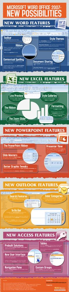 Microsoft is updating its office suite and integrating new functions. Here in this infographic we are telling you that which new function are added by Microsoft into MS office 2007 suite. Go through this infographic to learn about more. http://www.microsoftoffice2007freedownload.com/microsoft-word-office-2007-new-possibilities/