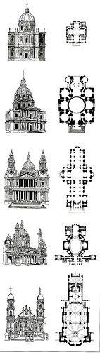 Esempi di chiese barocche in Europa