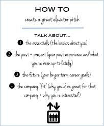 Elevator Speech Template For Delivering A Short Sales Pitch 10