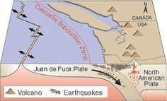 Fault curvature may control where big earthquakes occur #Geology #GeologyPage