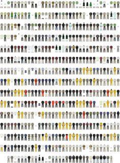 Die Garderobe des Walter White: Eine Illustration aller Klamotten von Staffel 1-5 on http://www.drlima.net