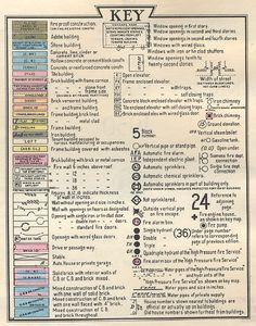 Sanborn Map Key Source: http://ulib.iupui.edu/collections/sanbornjp2