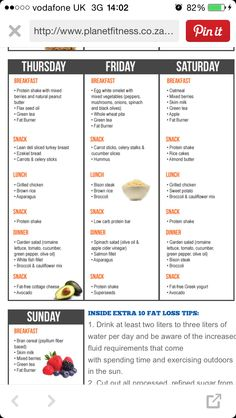 The primal blueprint 21 day challenge infographic flat belly diet fat burning meals plan 7 days fat burning diet plan day we have developed the simplest and fastest way to preparing and eating delicious fat burning malvernweather Image collections