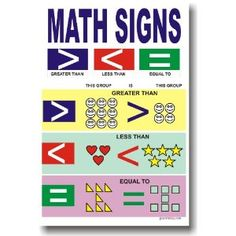 1000+ images about Maths Posters on Pinterest   Math poster, Math and ...