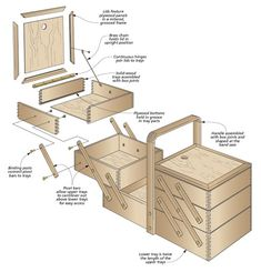 Craft storage box BoxJointed Craft Center Woodsmith Plans This unique storage project holds supplies in its stacked trays When its time to work the trays cantilever out for easy access Unique Woodworking, Woodworking Box, Woodworking Workshop, Easy Woodworking Projects, Woodworking Machinery, Woodworking Quotes, Woodworking Equipment, Woodworking Magazine, Wood Tool Box