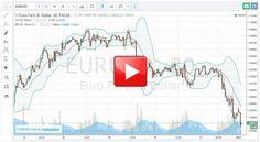 Neues Video mit dem Trading-Ausblick für die Woche 29 mit Ereignissen im Wirtschaftskalender #video #tradingausblick #wirtschaftskalender