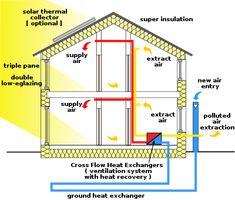 Passive house scheme 1.svg