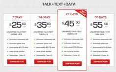 Compare These Top Prepaid Sim Cards Usa Available In  Offering The Freedom Of Choice