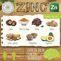 El Zinc es esencial en la función neurológica ya que participa en 200 operaciones químicas del cerebro, si el pH del organismo se acidifica, entonces se dificulta y llega a impedir, la asimilación del Zinc .... fuente: Donnato de la O