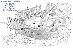 Teatro (reconstrucción ideal) En Ciancio Rossetto, P. Teatri greci e romani. XX en p. Ancient Rome, Ancient Greece, Architecture Drawing Art, Outdoor Stage, Magazine Collage, Greek Culture, Travel Drawing, Teaching Art, Roman Empire