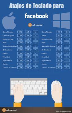 Atajos de teclado para FaceBook. #infografia