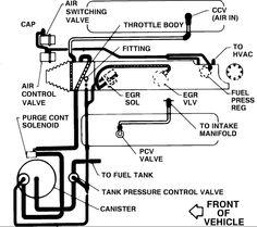 1991 corvette l98 engine diagram  corvette  auto wiring