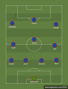 Barcelona all time XI (4-3-3) - Barcelona all time XI - Football tactics and formations - ShareMyTactics.com