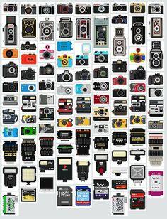 8 bit cameras