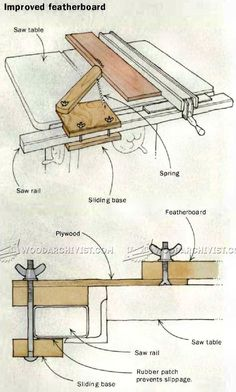 DIY Table Saw Featherboard - Table Saw Tips, Jigs and Fixtures | WoodArchivist.com #WoodworkingIdeas
