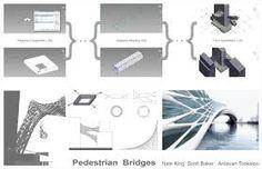 revit diamond Facet Curtain wall - Google Search Revit Architecture, Faucet, Finals, Google Search, Diamond, Wall, Tutorials, Tools, Group