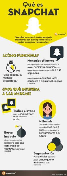 Qué es Snapchat y cómo funciona