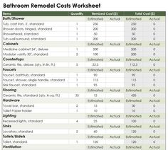 the Home Renovation Budget Spreadsheet Template home ...