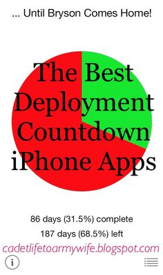 The Best Deployment Countdown iPhone Apps http://cadetlifetoarmywife.blogspot.com/