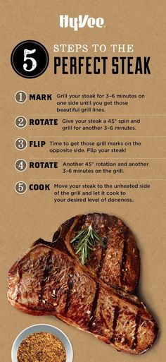 Five steps to the perfect steak.