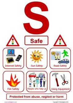 Safe.png 675×948 pixels