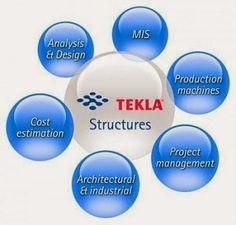 Tekla Structures 21 SR1 + Crack Torrent