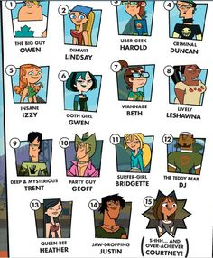 All Total Drama Action Games | Juzgando sin conocerte I | RotiBlog: All Stars