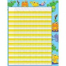 """Funky Frogs Incentive Chart - Students will look forward to tracking progress and reaching goals with this fun FUNky Frogs Incentive chartlet! With enough space to fit multiple assignments or goals, use this chart to keep track of completed assignments, reward positive behavior, and motivate students to reach goals. Includes one chart measuring 17"""" x 22""""."""