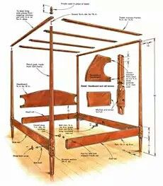 Making A 4 Poster Bed Is Not As Difficult As It Seems At First Glance If You Consider That A 4