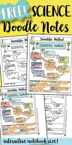 Scientific Method Doodle Sheet - Easy to Use Notes! PPT Included, Atoms & Elements Science Doodle Notes with PowerPoint & Quiz The Best Teaching Tools for Learning Vocabulary! Science Resources, Teaching Science, Science Education, Science For Kids, Life Science, Science Chemistry, Teaching Tools, Kids Education, Teaching Strategies Gold