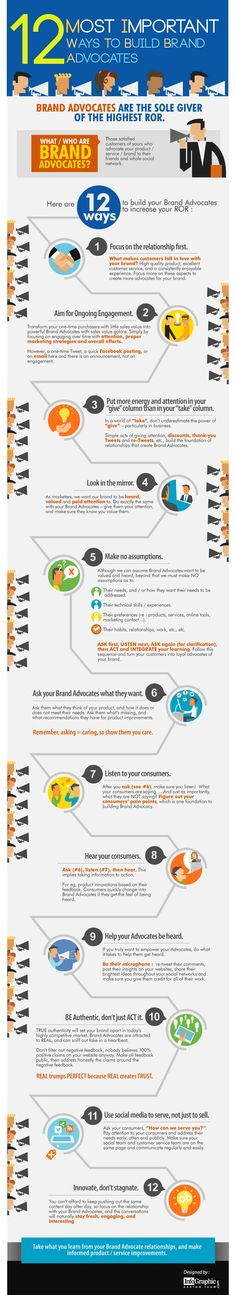 Great Brand Advocates Infographic via @Ted Rubin #SocialMedia #Branding