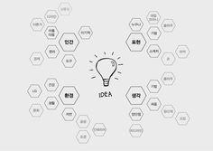[김진영]마인드맵
