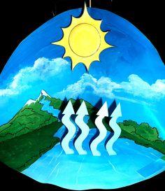 Maqueta escolar. Ciclo del Agua (Evaporación). Dibujo, diagramación, ilustración y hechura: Kelly Carrillo Sánchez.