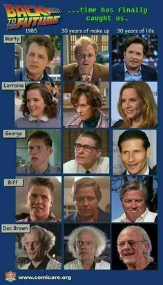 Back to the Future Actors 30 Years Later (Makeup vs Real Life) Movies Showing, Movies And Tv Shows, Back To The Future Party, The Future Movie, Future Memes, Movie Stars, Movie Tv, Michael J Fox, Bon Film