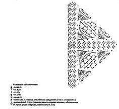 Materiales gráficos Gaby: Diferentes modelos de chal